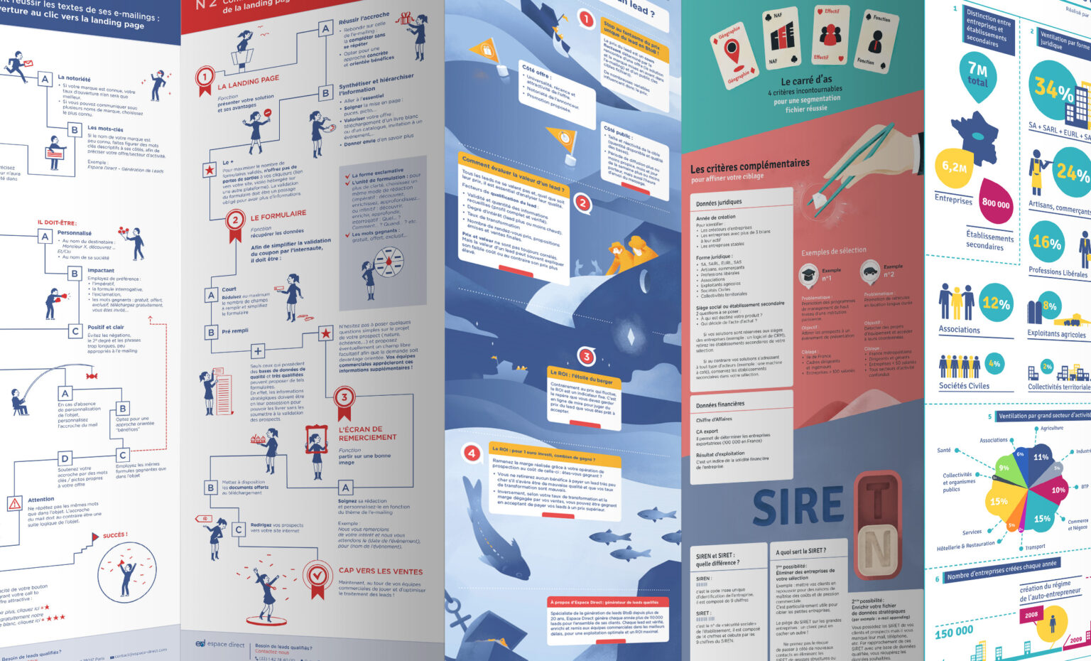 infographies narratives